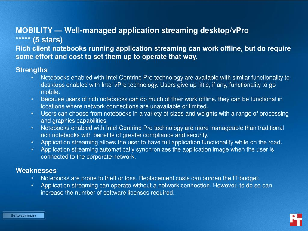 MOBILITY — Well-managed application streaming desktop/vPro