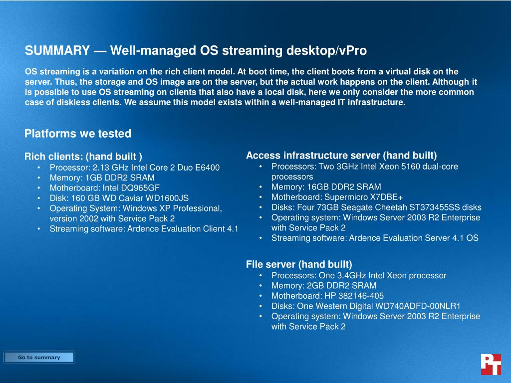 SUMMARY — Well-managed OS streaming desktop/vPro