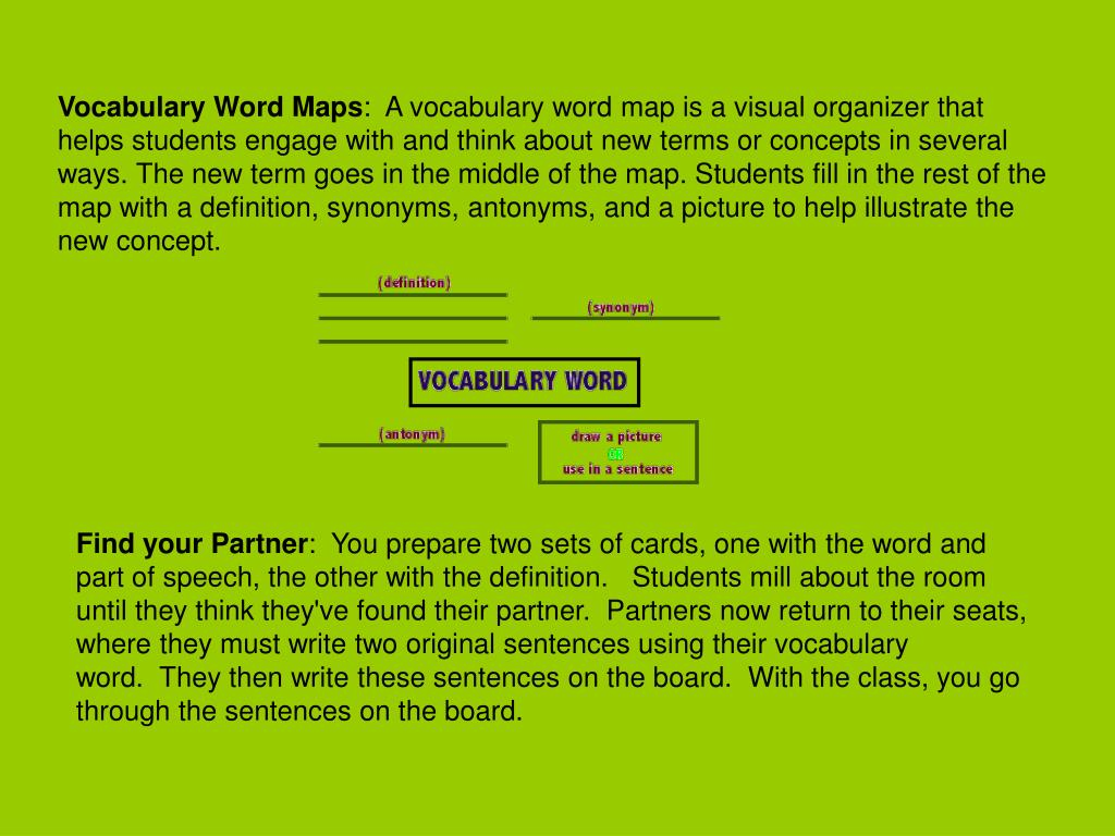 Vocabulary Word Maps