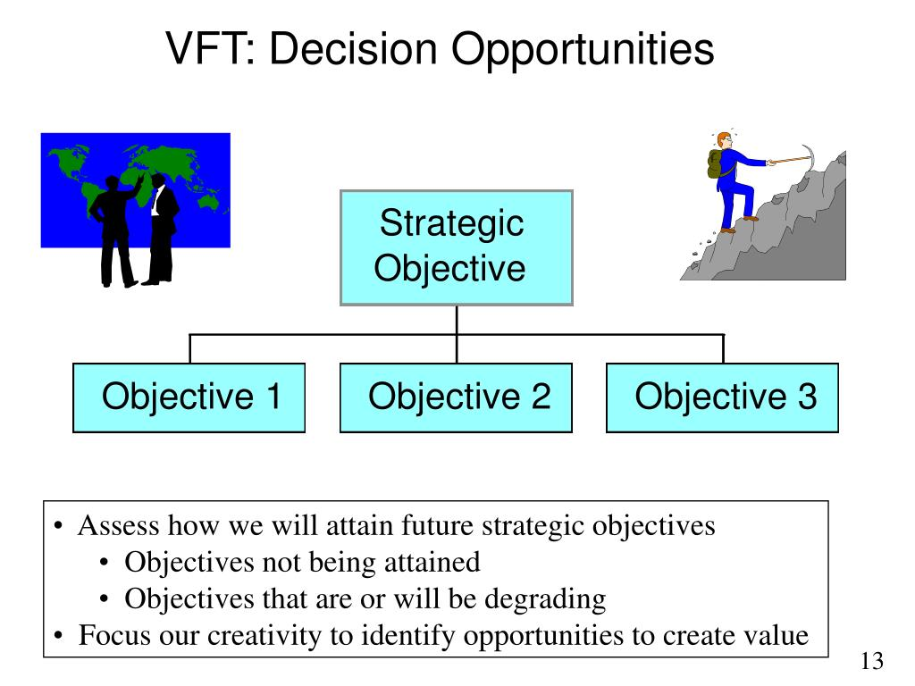 VFT: Decision Opportunities