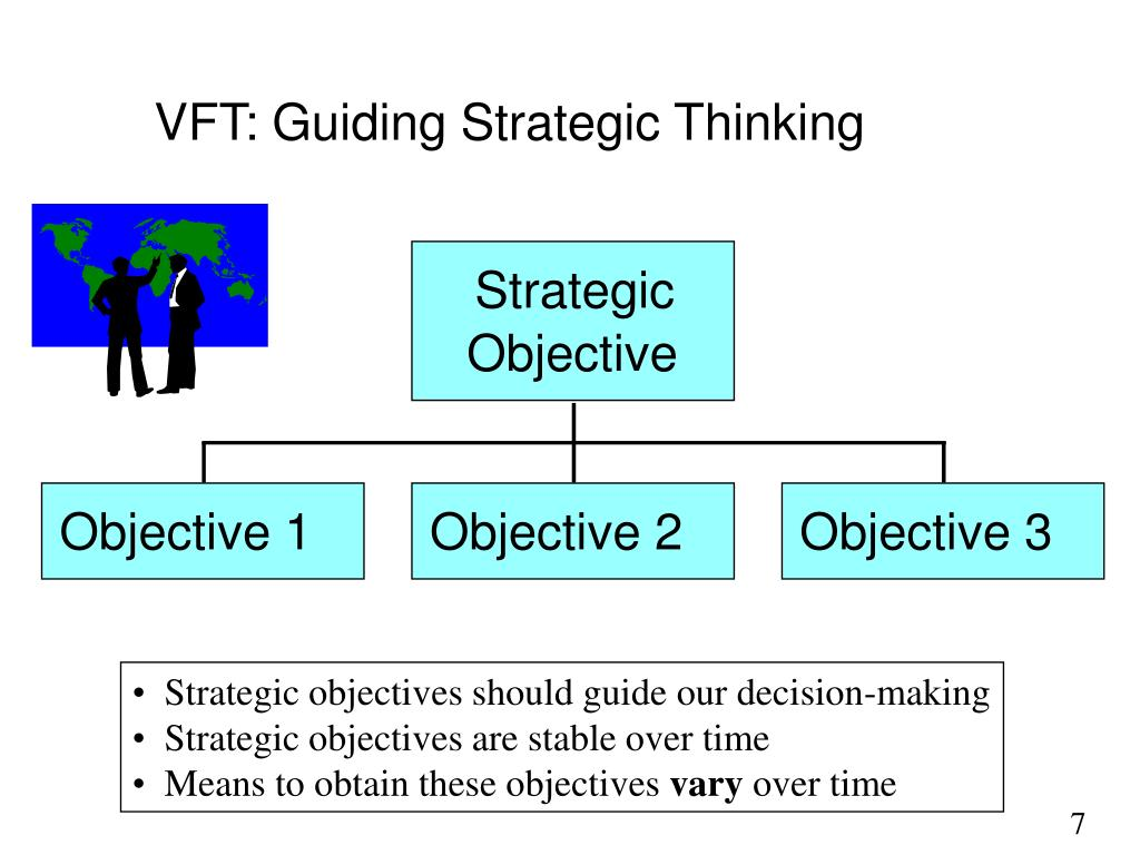 VFT: Guiding Strategic Thinking