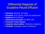 differential diagnosis of exudative pleural effusion