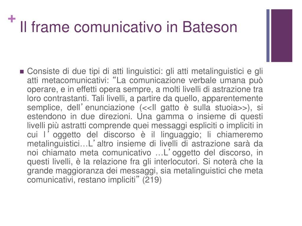 Il frame comunicativo in Bateson