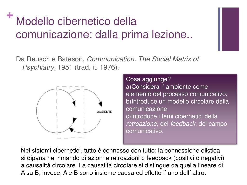 Modello cibernetico della comunicazione: dalla prima lezione..