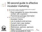 90 second guide to effective incubator marketing
