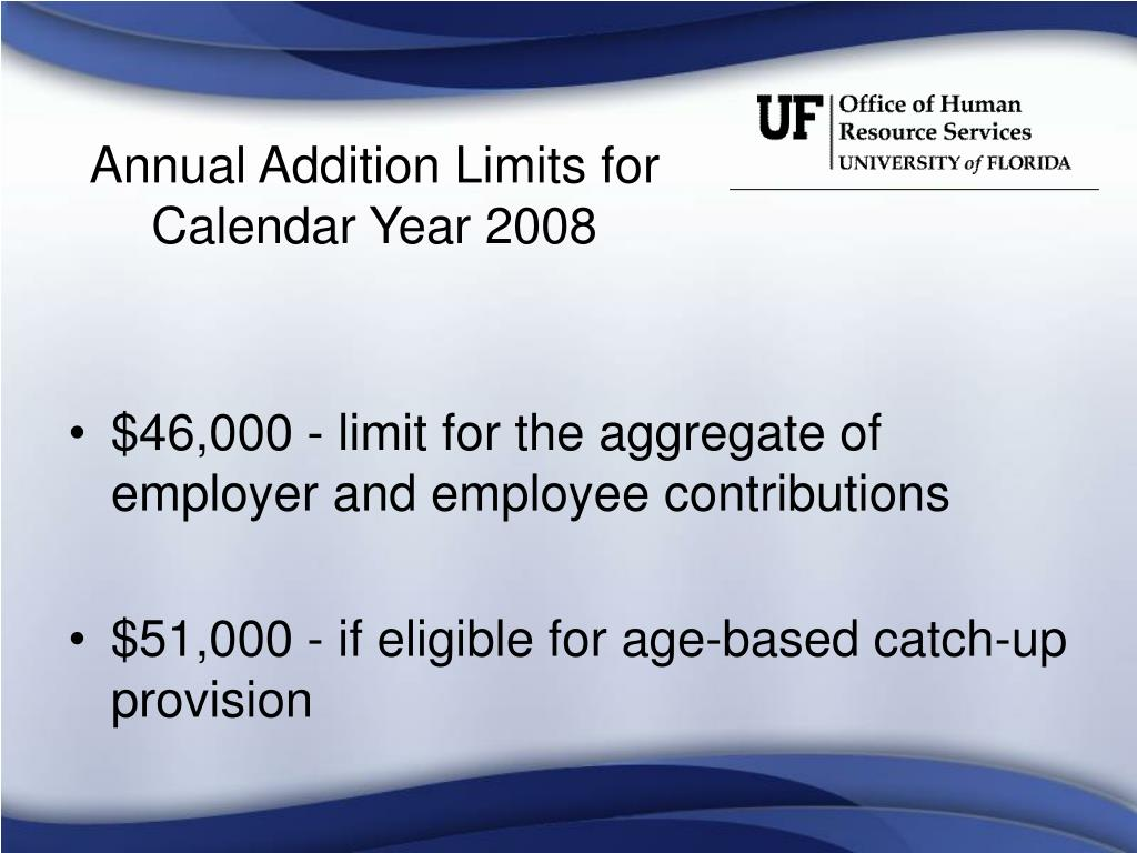 Annual Addition Limits for Calendar Year 2008