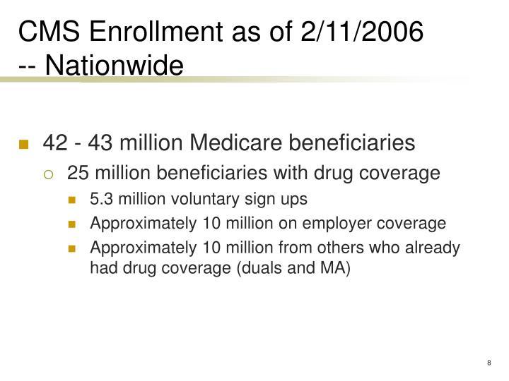 CMS Enrollment as of 2/11/2006