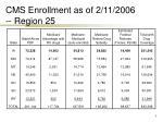 cms enrollment as of 2 11 2006 region 25
