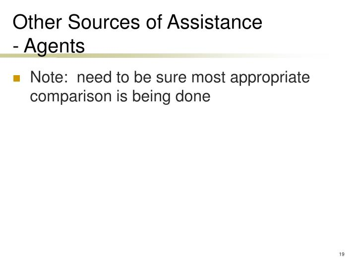 Other Sources of Assistance