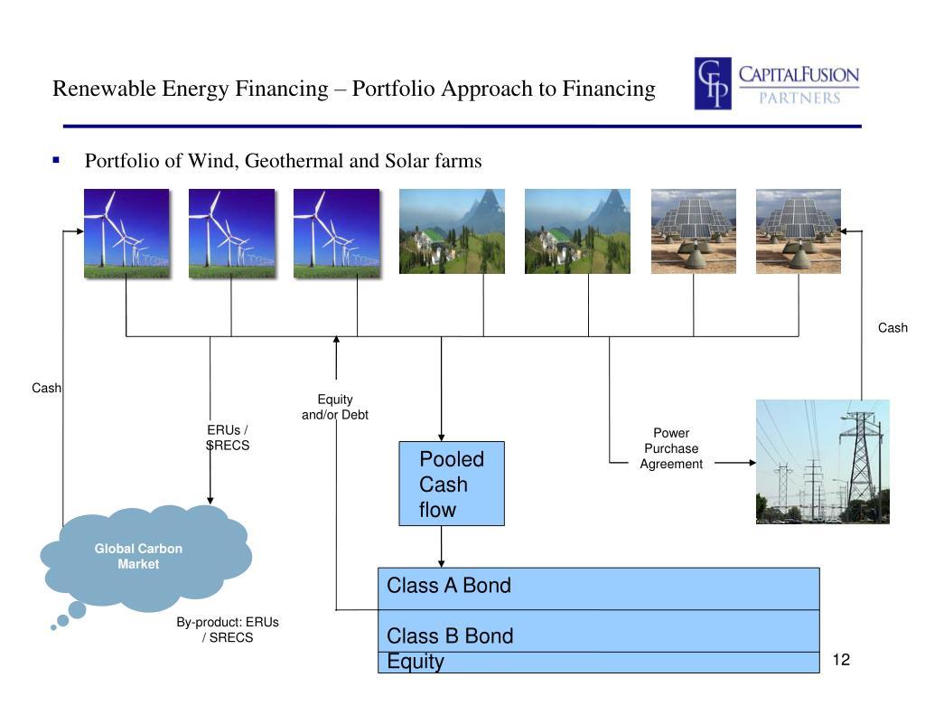 Renewable Energy Financing – Portfolio Approach to Financing