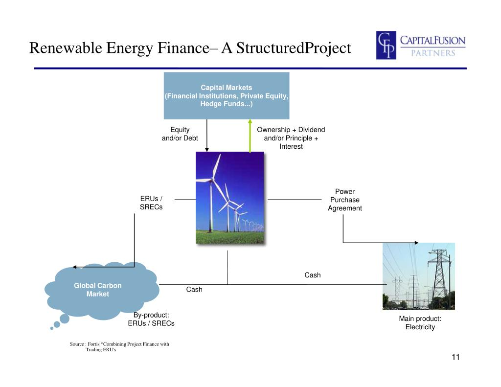 Renewable Energy Finance– A StructuredProject