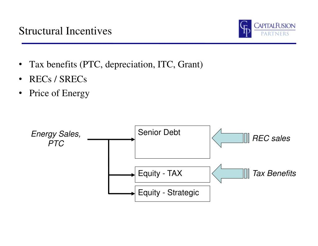Structural Incentives