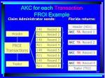 akc for each transaction froi example