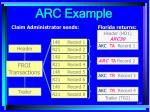 arc example