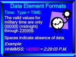 data element formats79