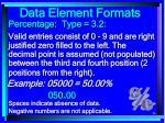 data element formats86