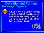 data element formats87