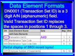 data element formats93