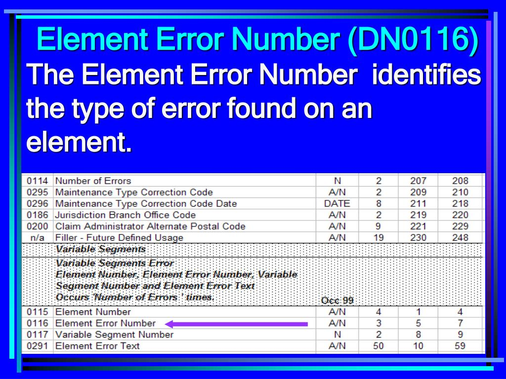 Element Error Number (DN0116)