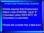 invalid data relationship scenario176