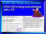 invalid data relationship scenario177