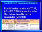 invalid event sequence scenario195