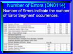 number of errors dn0114
