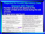 rejected for invalid mandatory data element akc record166