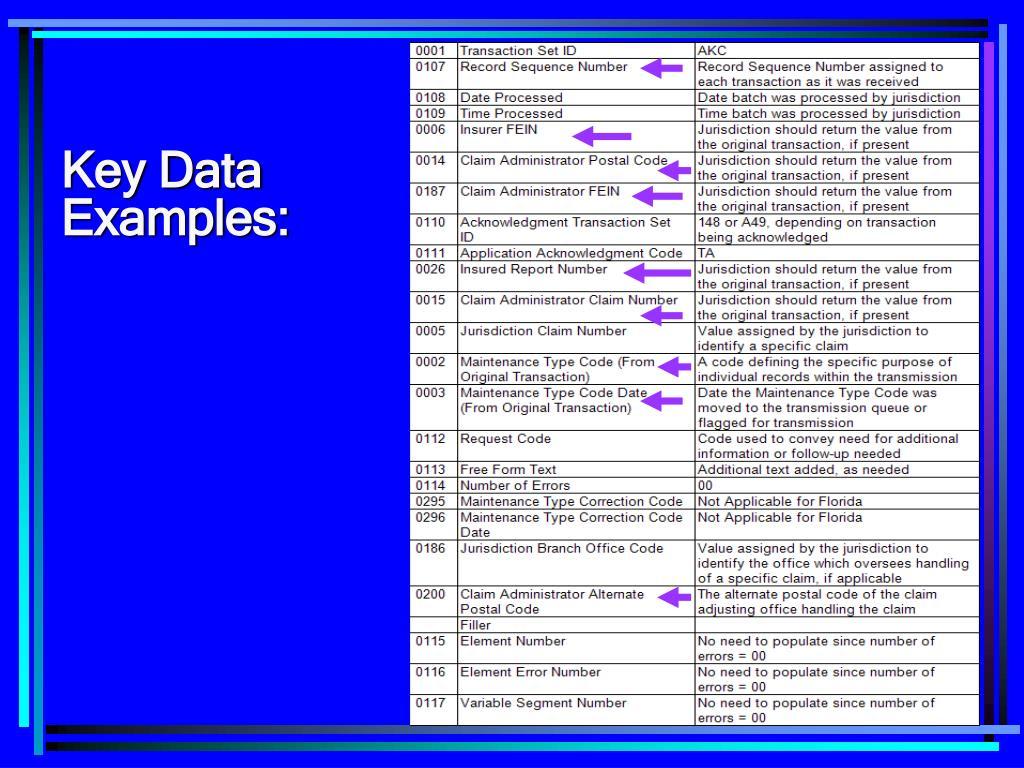 Key Data  Examples: