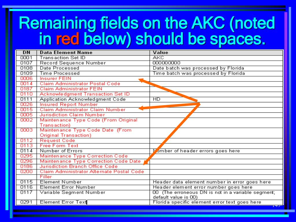 Remaining fields on the AKC (noted in