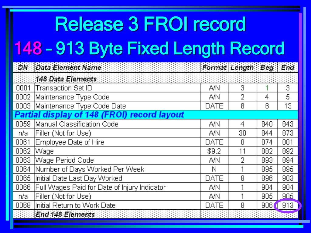 Release 3 FROI record
