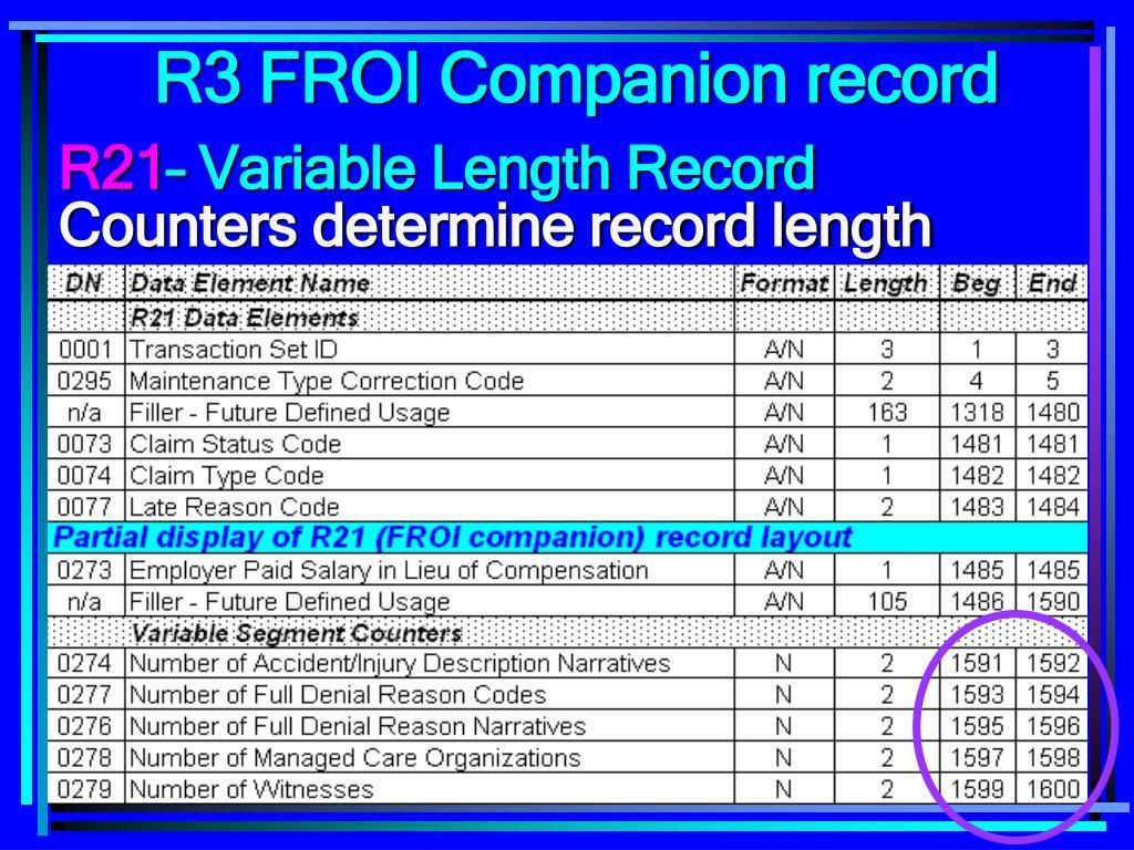 R3 FROI Companion record