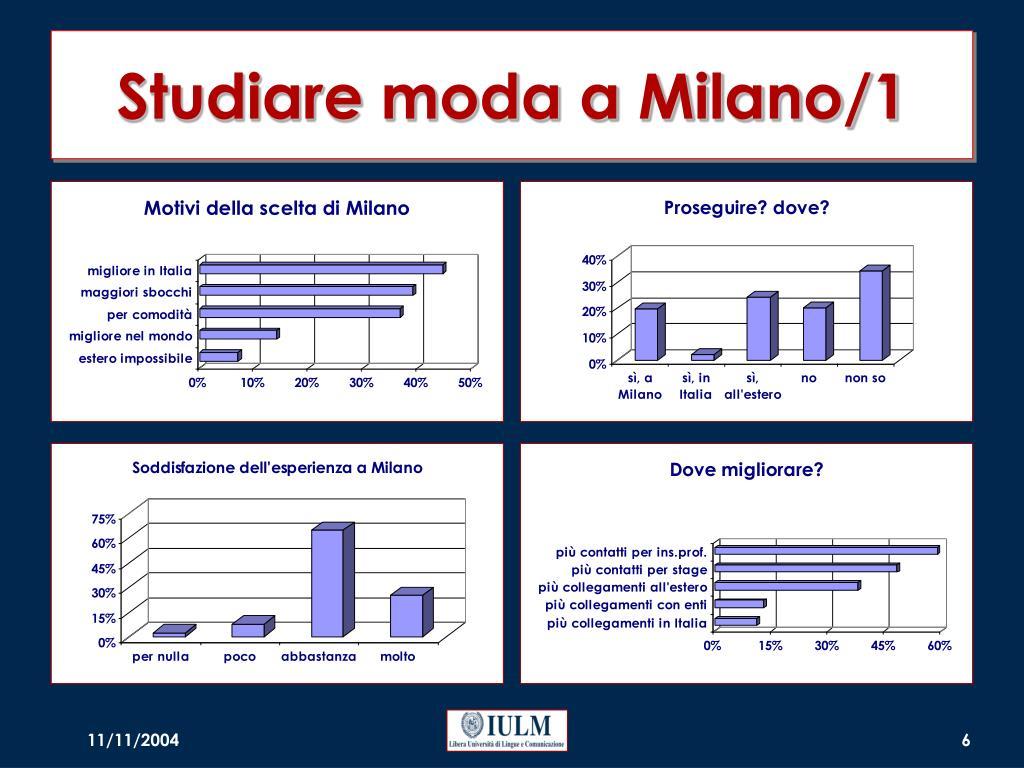 Studiare moda a Milano/1