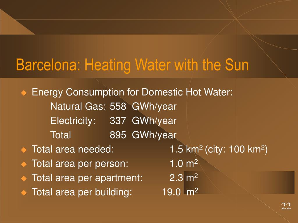 Barcelona: Heating Water with the Sun