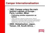 camper internationalisation