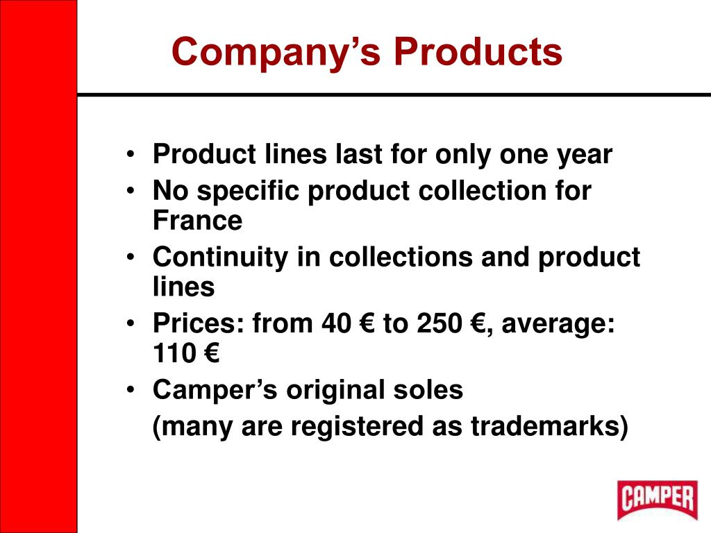 Company's Products