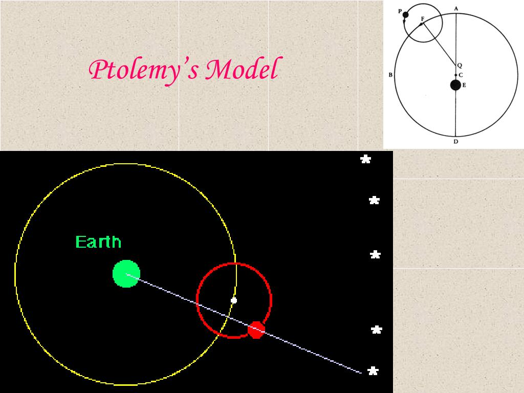 PPT - Historical Astronomy 10000BC-3000BC PowerPoint Presentation