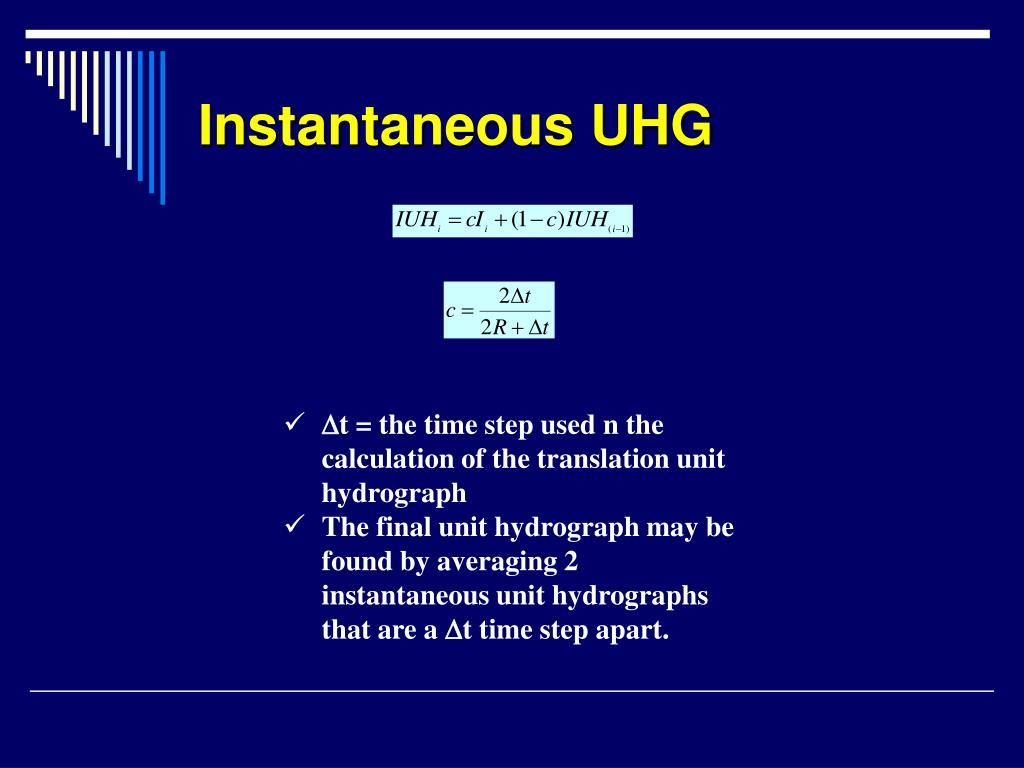 Instantaneous UHG
