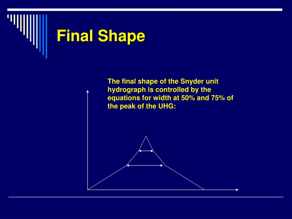 The final shape of the Snyder unit hydrograph is controlled by the equations for width at 50% and 75% of the peak of the UHG: