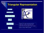 triangular representation36