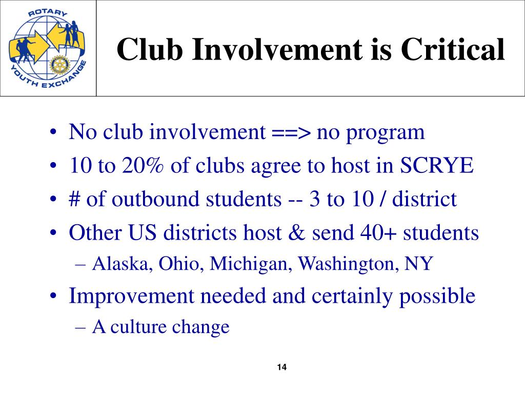 Club Involvement is Critical