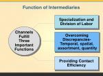 function of intermediaries