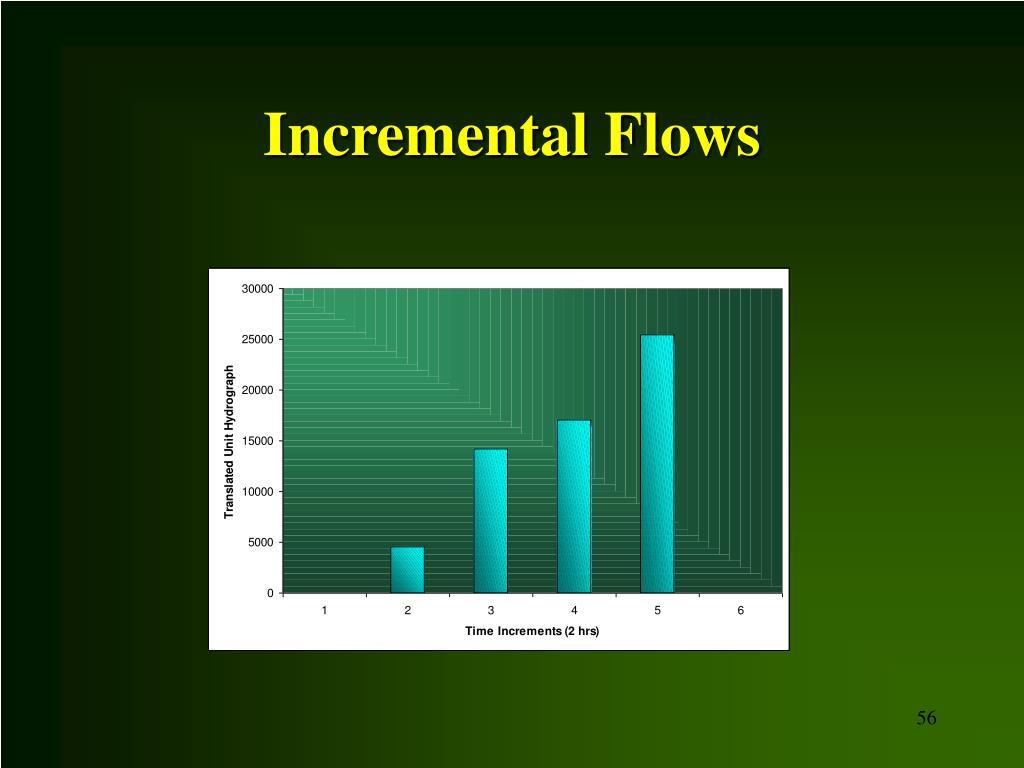 Incremental Flows