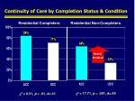 continuity of care by completion status condition