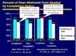 percent of days abstinent from alcohol by completion status