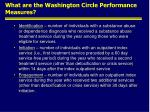 what are the washington circle performance measures