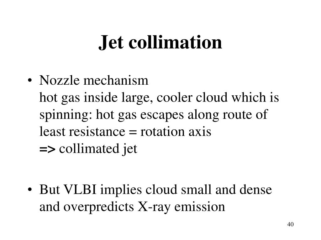Jet collimation