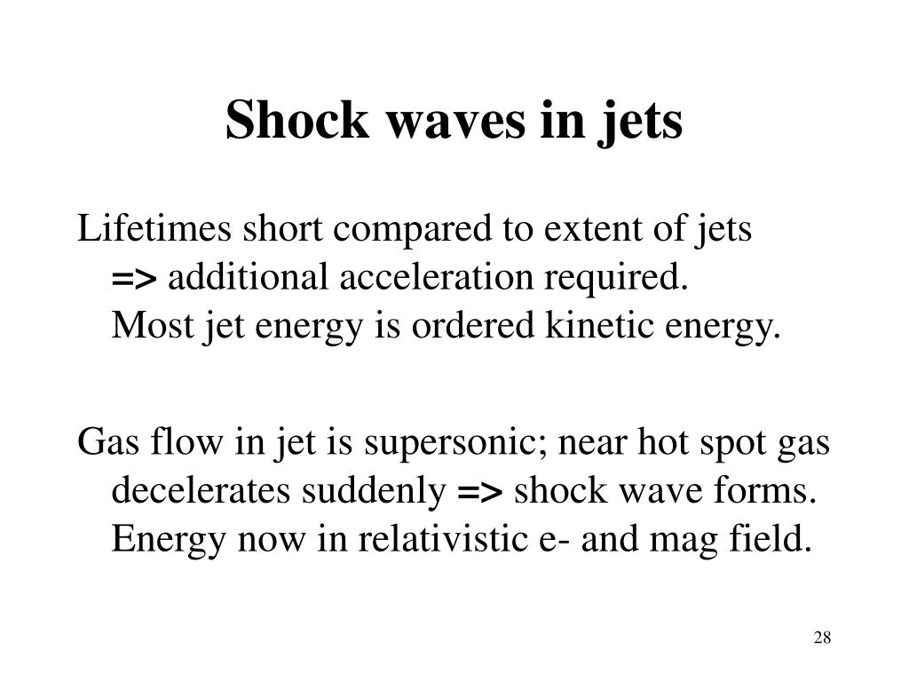 Shock waves in jets