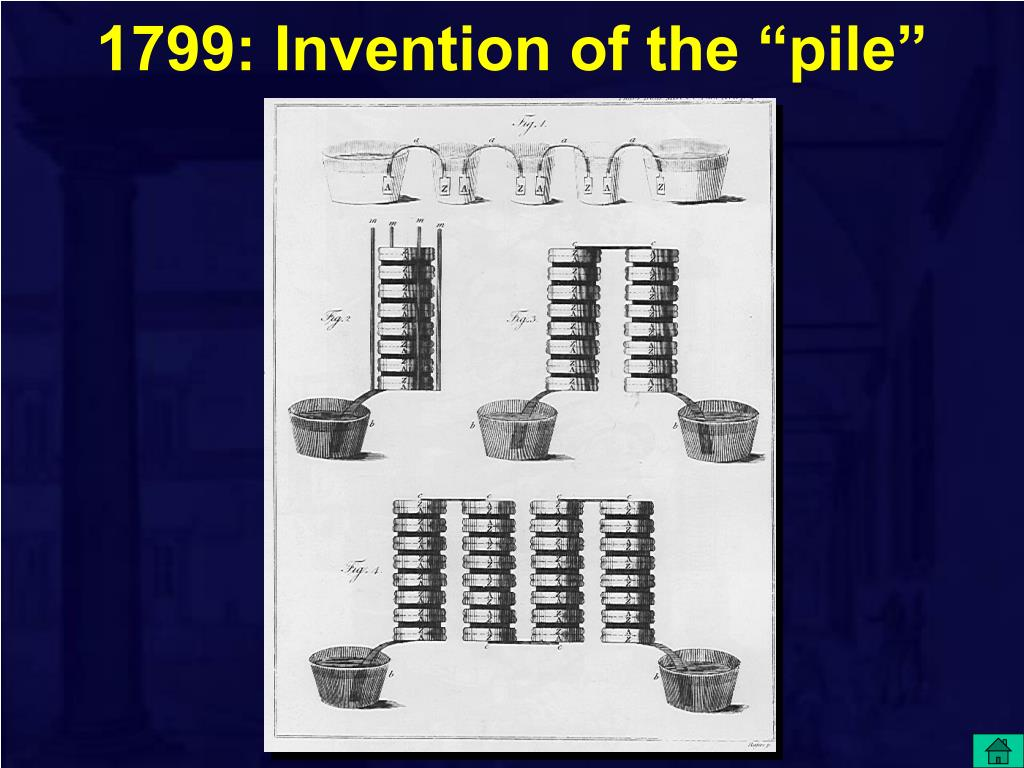 "1799: Invention of the ""pile"""