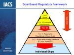 goal based regulatory framework6